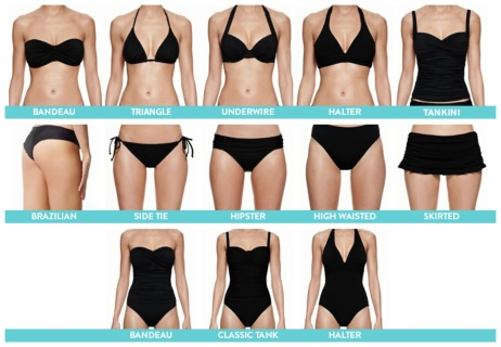 Bathing Suit Types