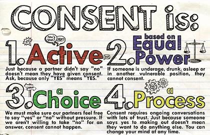 consent graphic
